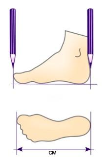 Как да вземем размер на нашия крак за работна обувка